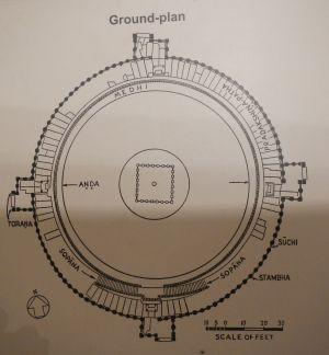 Bharhut stupa plan (Indian museum Kolkata)